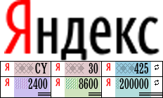 Яндекс ТИЦ