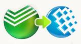 пополнение webmoney R-кошелька через Сбербанк ОнЛ@йн
