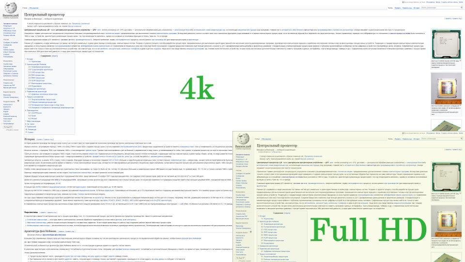 Отображение картинки в Full HD и 4k мониторах