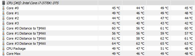 Программа HWiNFO: температура CPU