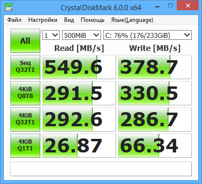 Результат работы программы CrystalDiskMark для SSD