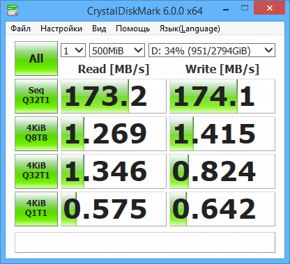 Результат работы программы CrystalDiskMark